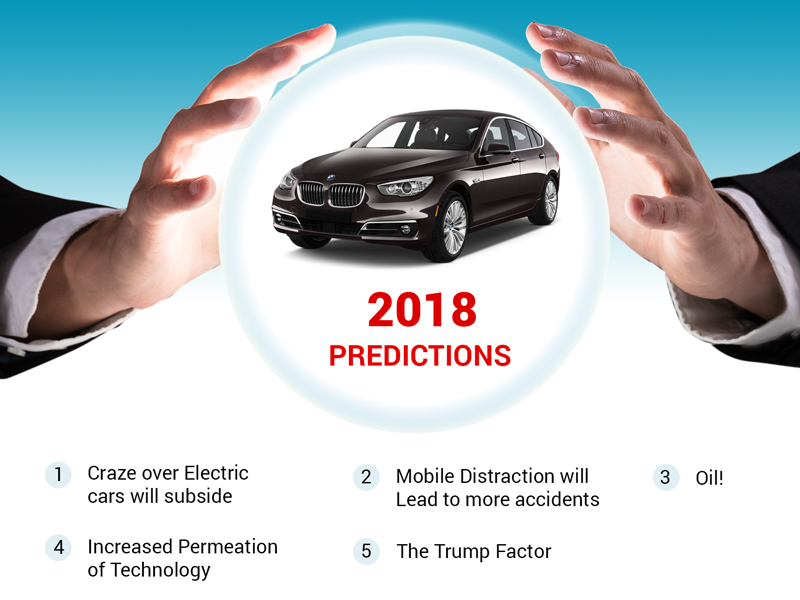 US Auto Market in 2018
