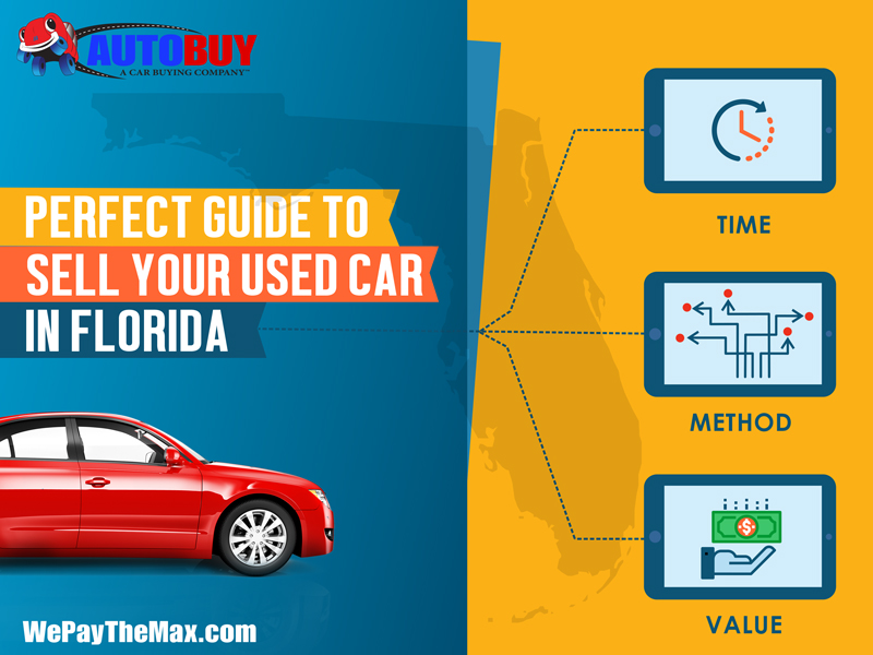 Guide to Selling Your Used Car for Cash in Florida