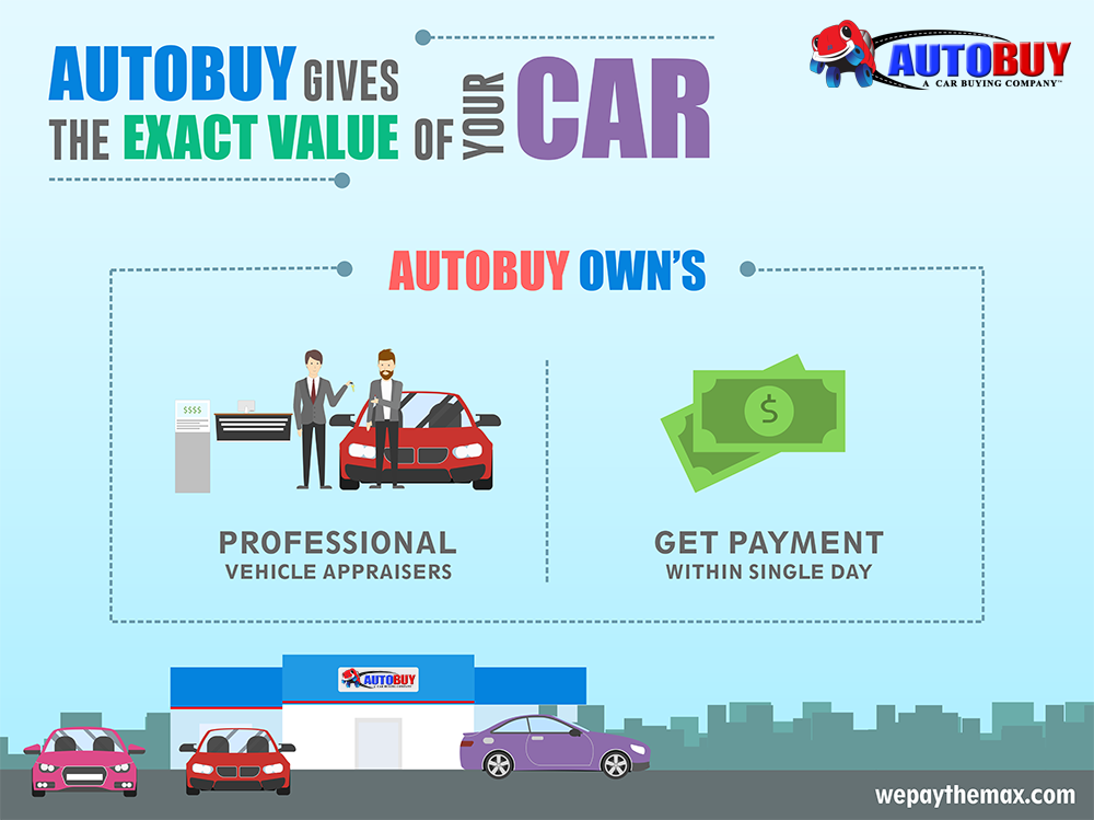 How to Know the Exact Value of Your Used Car
